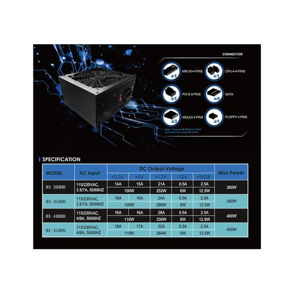 منبع تغذیه کامپیوتر ریدمکس مدل RAIDMAX POWER RX-350-AI